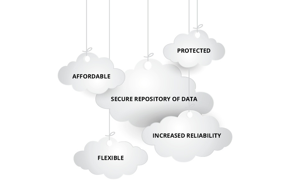 Computer-Troubleshooters-cloud-data-backup-solutions